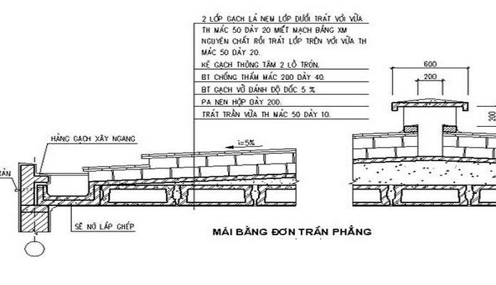 Công thức tính vật liệu xây nhà mái bằng cũng khác với kiểu nhà mái khác
