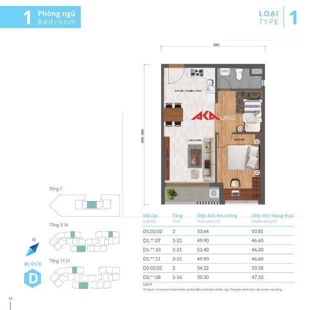 Dự án Safira của công ty Khang Điền thiết kế chung cư gồm 3 kiểu căn hộ