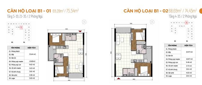 Mặt bằng chi tiết căn hộ tháp B